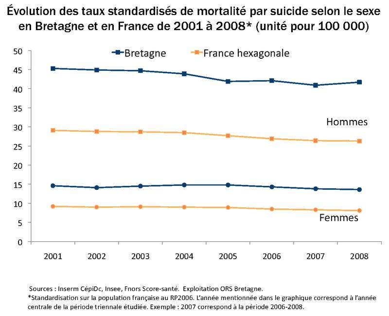TSM_SUICIDE_2001_2008