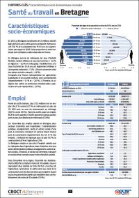 Vignette-Economie-Emploi