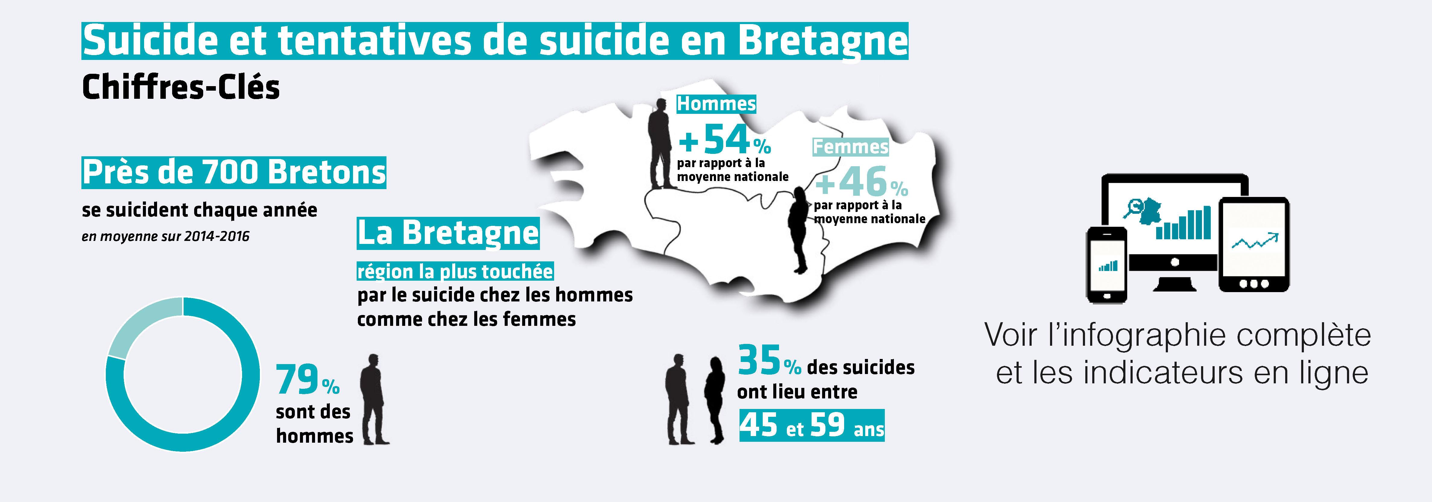 SUICIDE_FEVRIER_2021